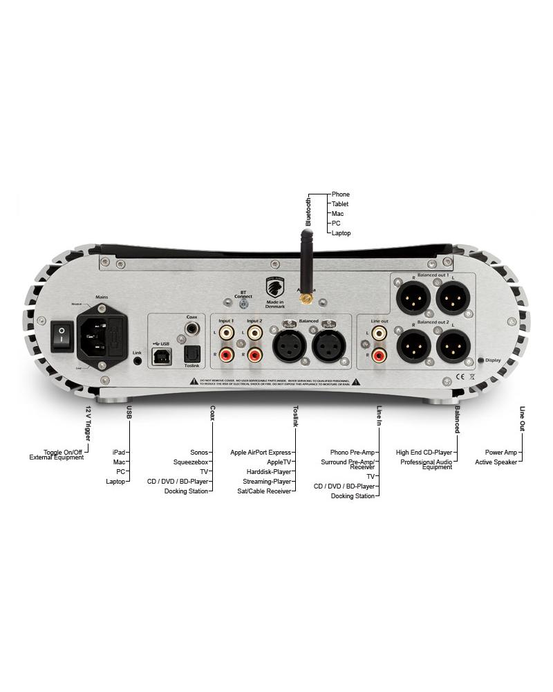 Préampli avec DAC connecté Gato Audio PRD-3S vue de dos