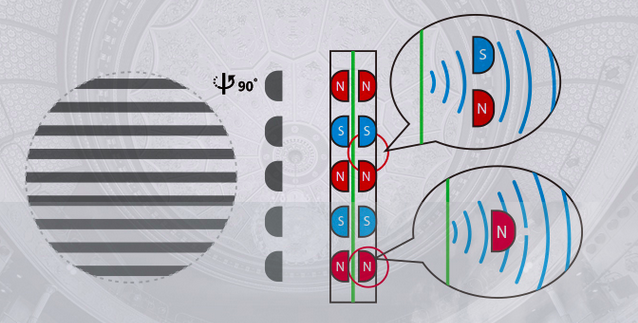 Aimant discret casque haute fidélité planaire magnétique hifiman susvara paris
